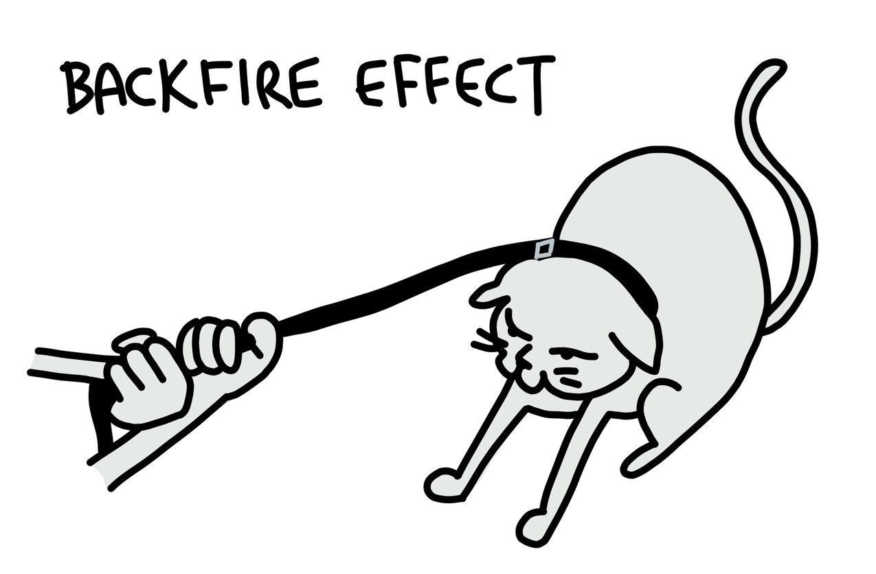 Hiệu ứng phản tác dụng