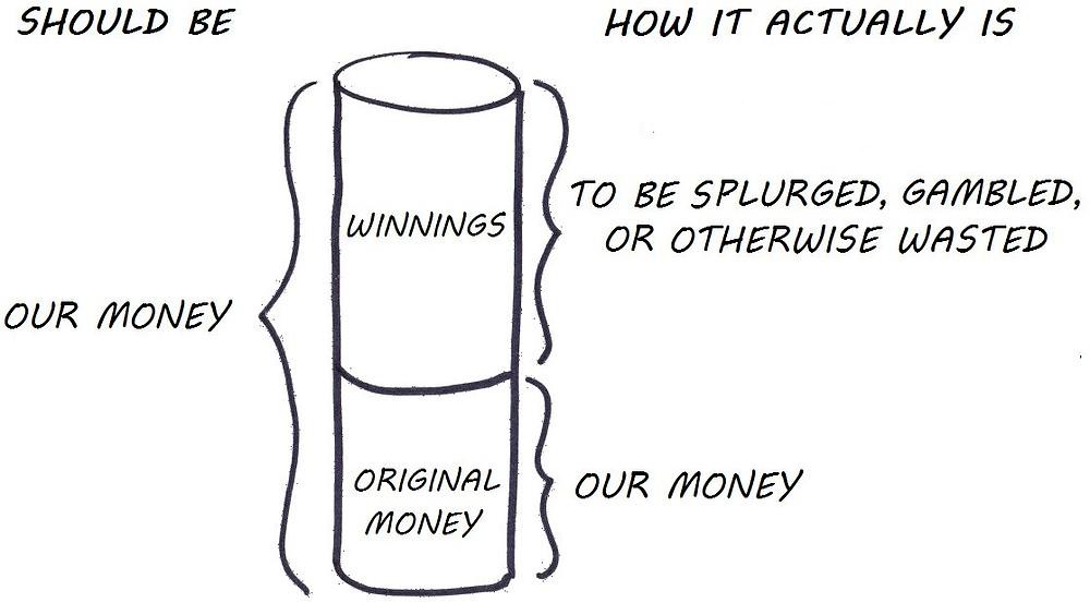 Hiệu ứng tiền chùa/hiệu ứng tiền nhà cái